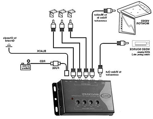 BOSS In/Four Signal - Picture Systems